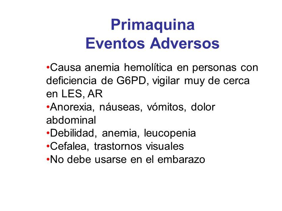 Primaquina Eventos Adversos