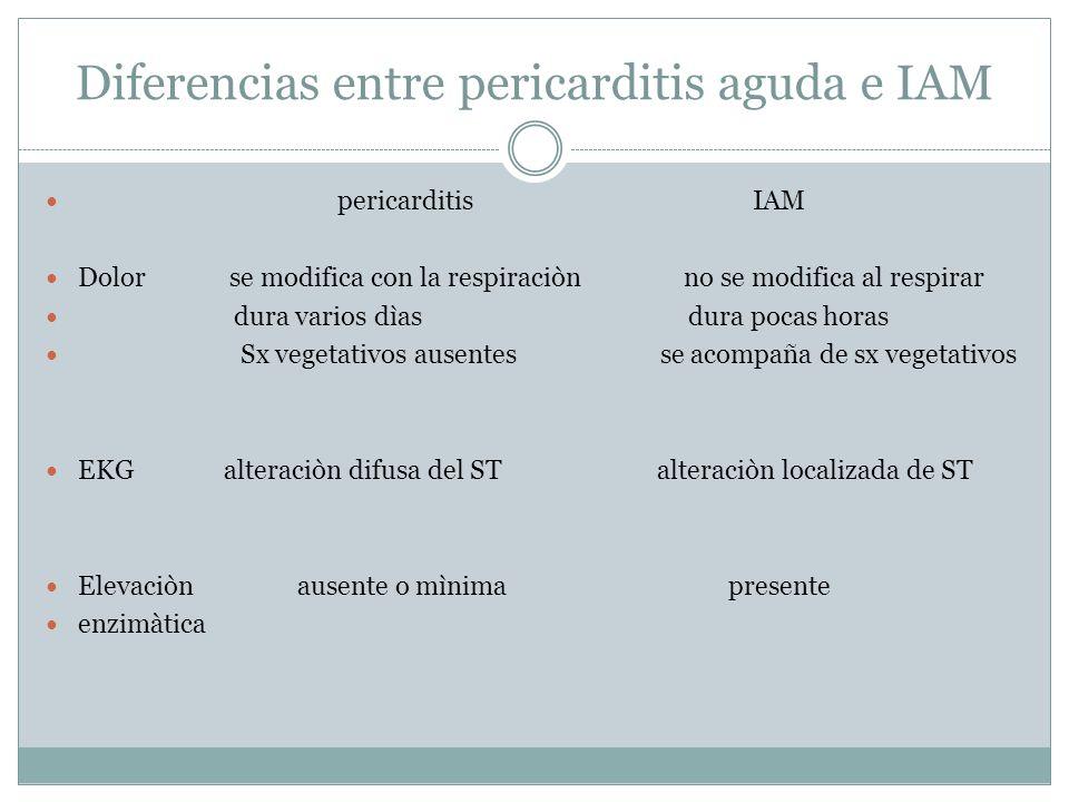 Diferencias entre pericarditis aguda e IAM