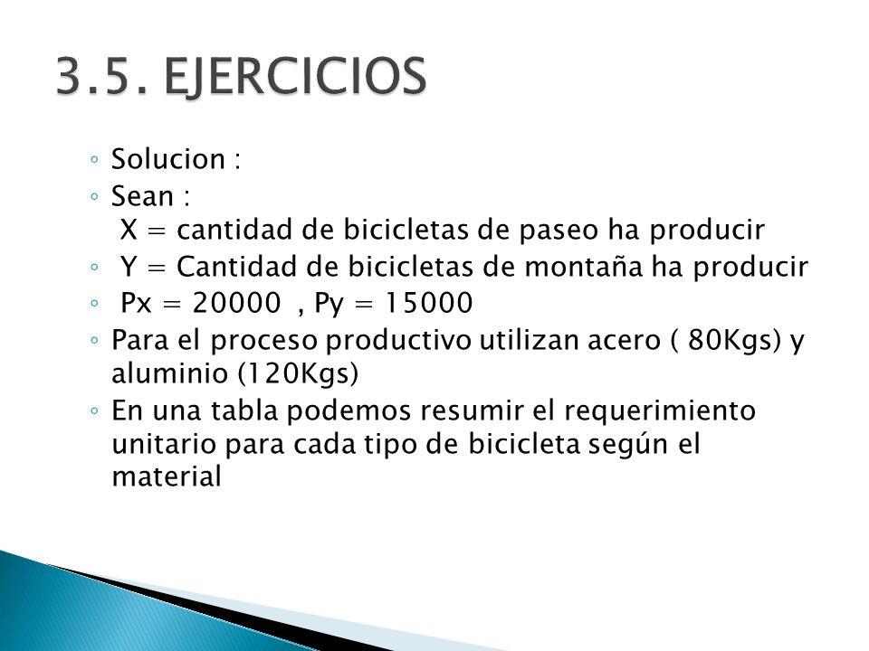 3.5. EJERCICIOSSolucion : Sean : X = cantidad de bicicletas de paseo ha producir. Y = Cantidad de bicicletas de montaña ha producir.