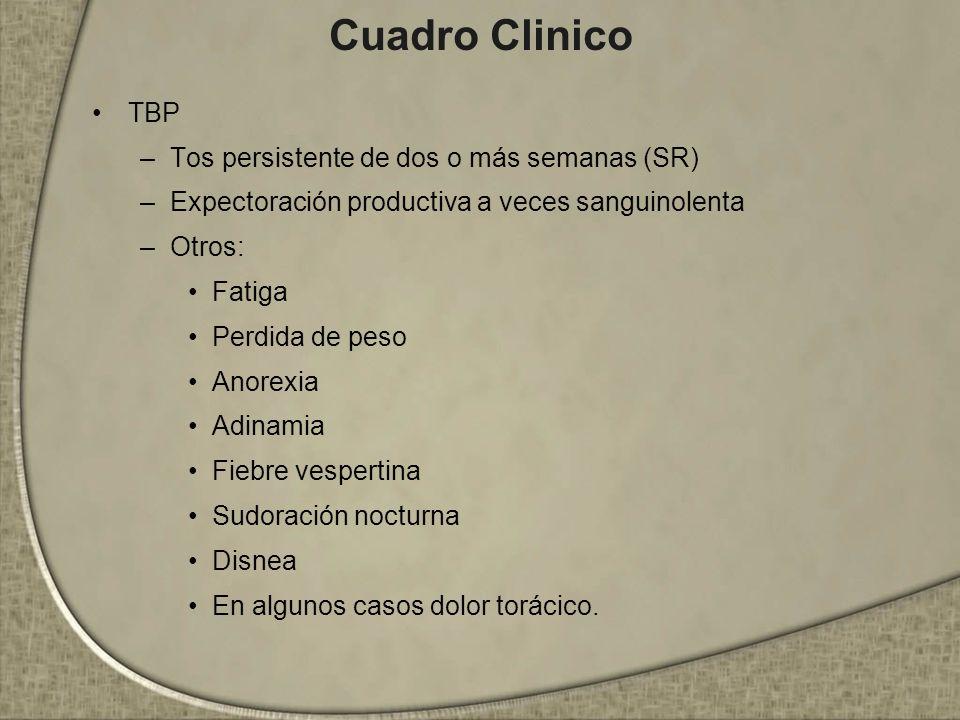 Cuadro Clinico TBP Tos persistente de dos o más semanas (SR)