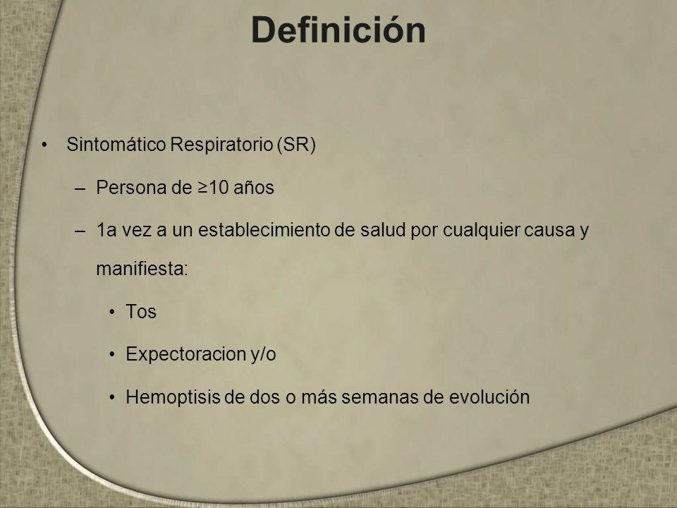 Definición Sintomático Respiratorio (SR) Persona de ≥10 años