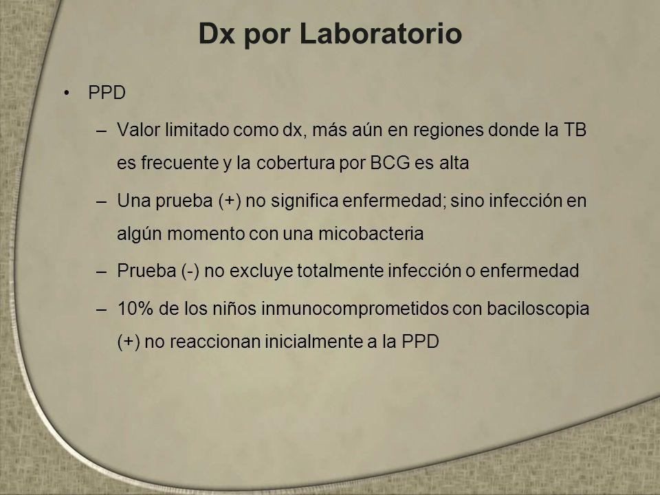 Dx por LaboratorioPPD. Valor limitado como dx, más aún en regiones donde la TB es frecuente y la cobertura por BCG es alta.