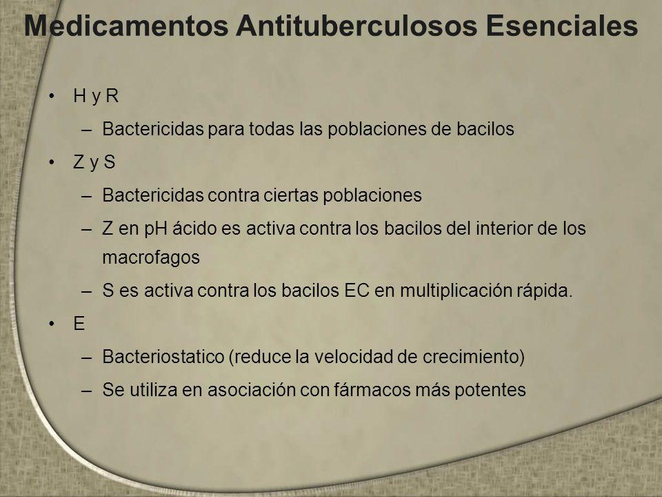 Medicamentos Antituberculosos Esenciales