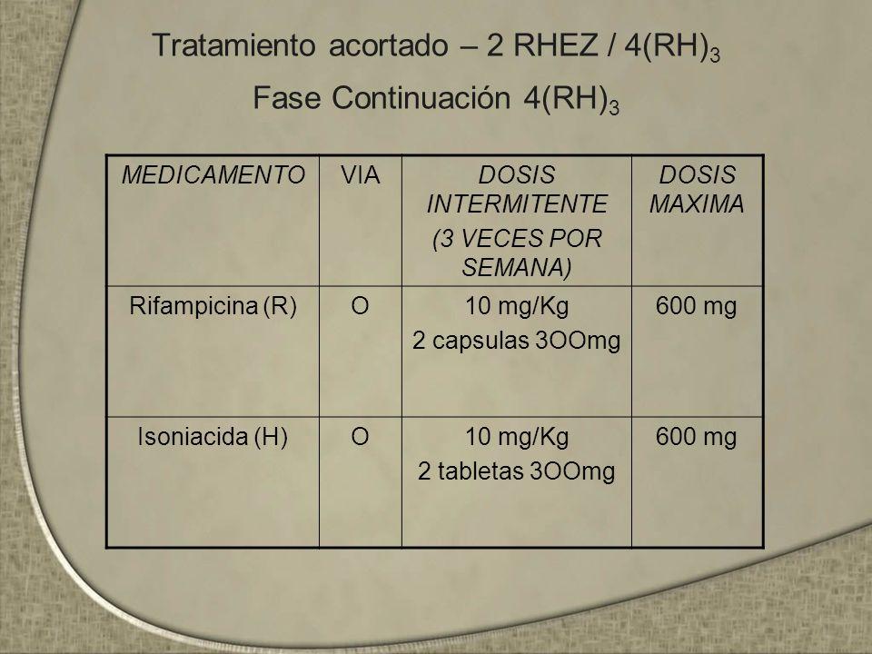 Tratamiento acortado – 2 RHEZ / 4(RH)3 Fase Continuación 4(RH)3