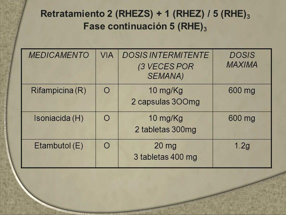 Retratamiento 2 (RHEZS) + 1 (RHEZ) / 5 (RHE)3 Fase continuación 5 (RHE)3