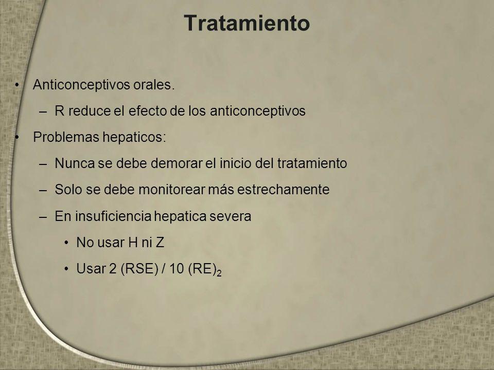 Tratamiento Anticonceptivos orales.