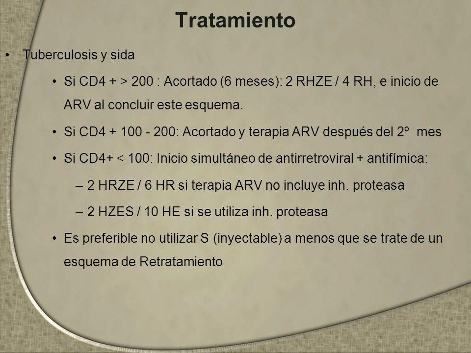 Tratamiento Tuberculosis y sida