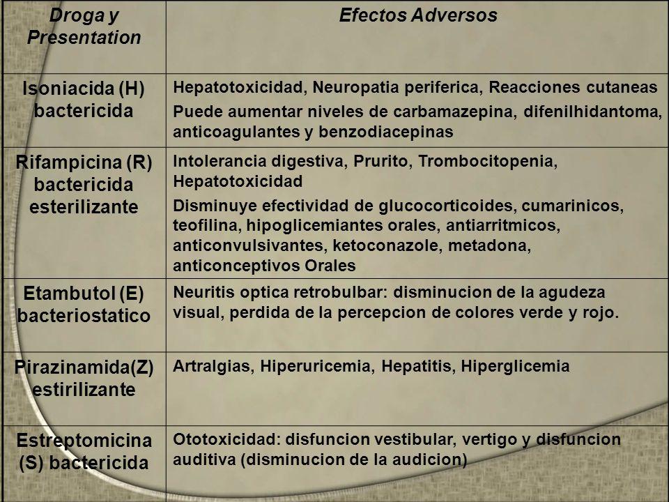 Isoniacida (H) bactericida