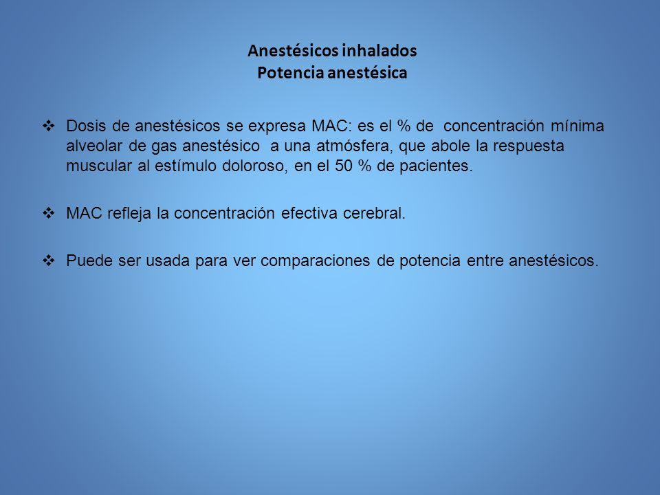 Anestésicos inhalados Potencia anestésica