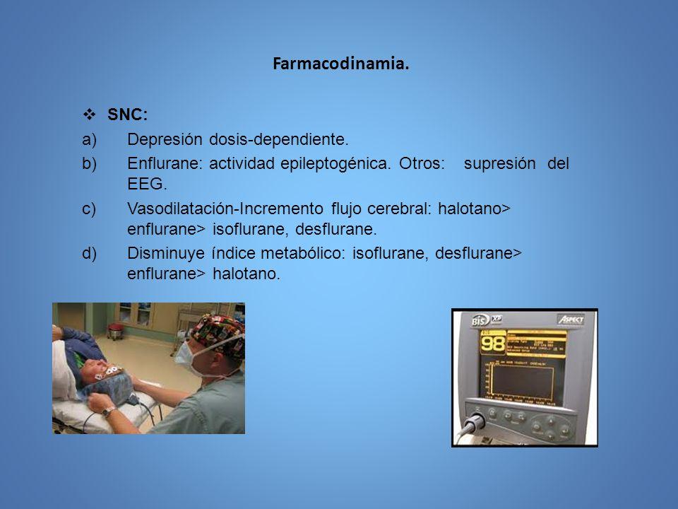 Farmacodinamia. SNC: Depresión dosis-dependiente.