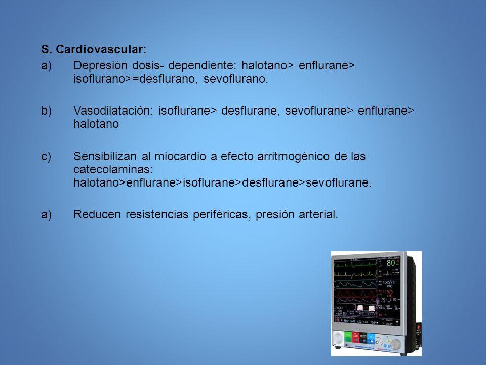 S. Cardiovascular: Depresión dosis- dependiente: halotano> enflurane> isoflurano>=desflurano, sevoflurano.