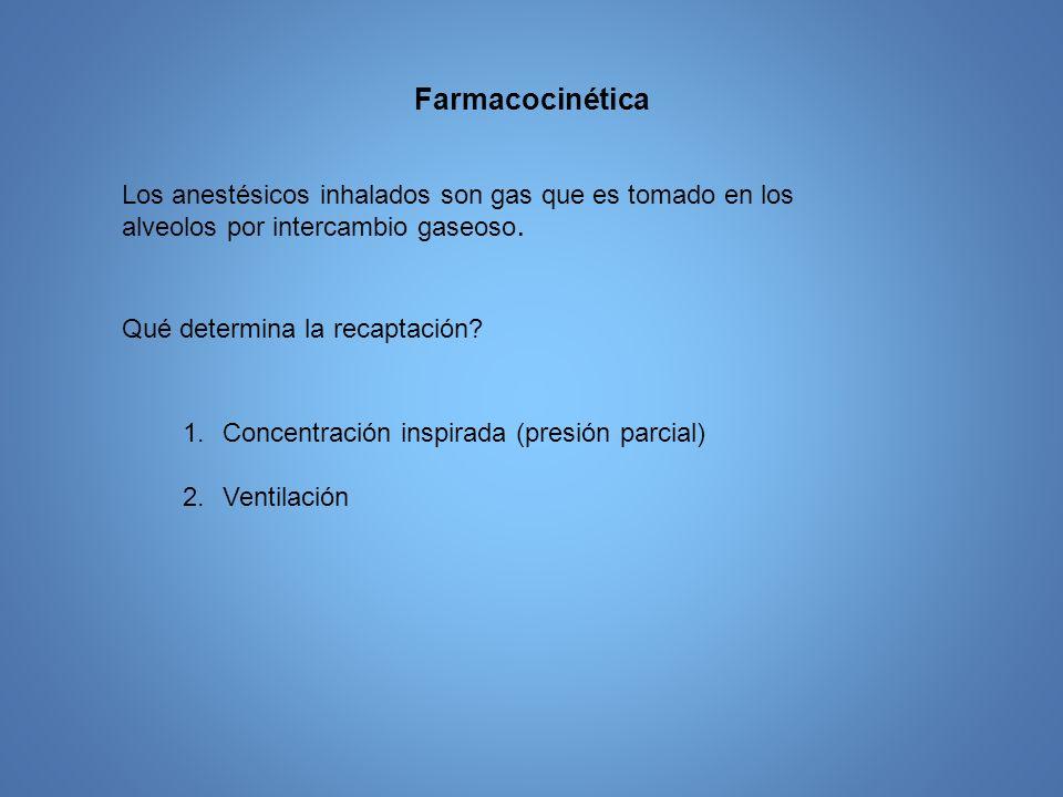 Farmacocinética Los anestésicos inhalados son gas que es tomado en los alveolos por intercambio gaseoso.