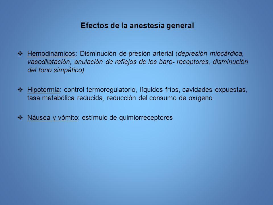 Efectos de la anestesia general