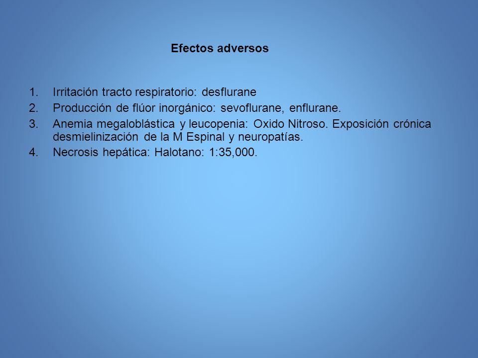 Efectos adversos Irritación tracto respiratorio: desflurane. Producción de flúor inorgánico: sevoflurane, enflurane.