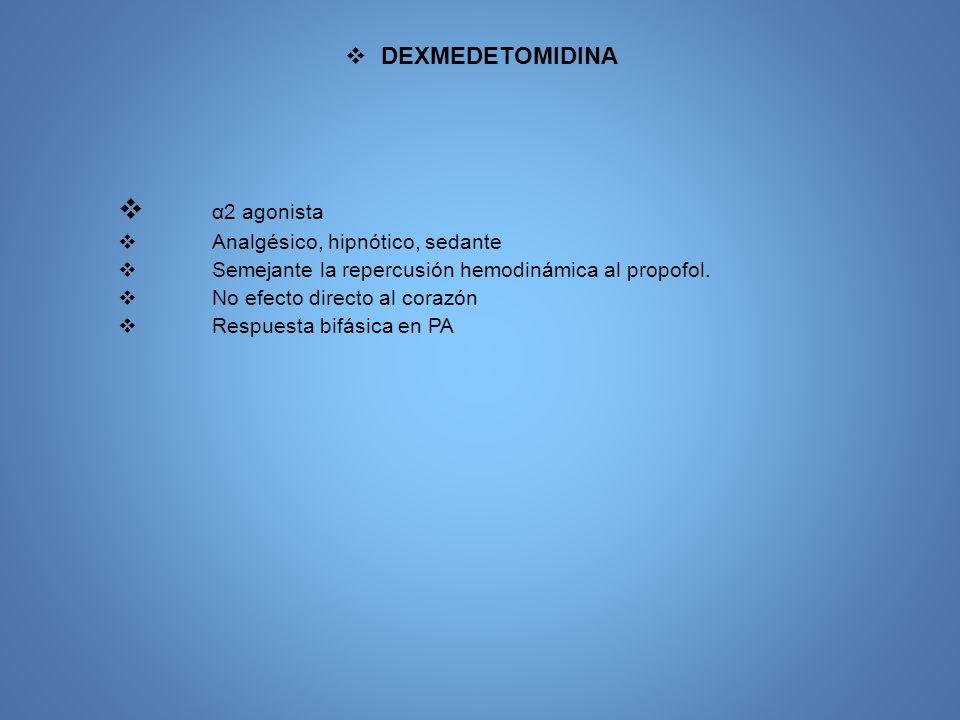 α2 agonista DEXMEDETOMIDINA Analgésico, hipnótico, sedante