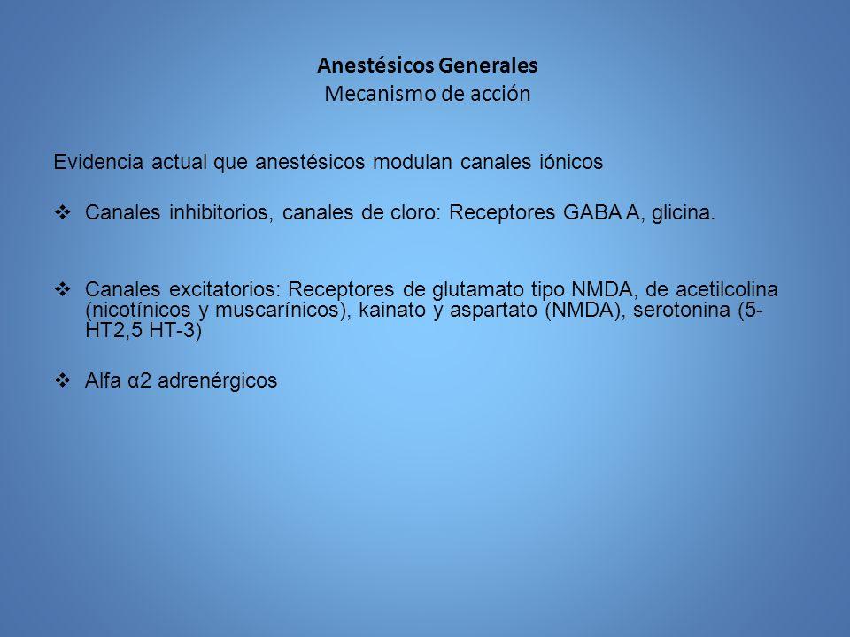 Anestésicos Generales Mecanismo de acción