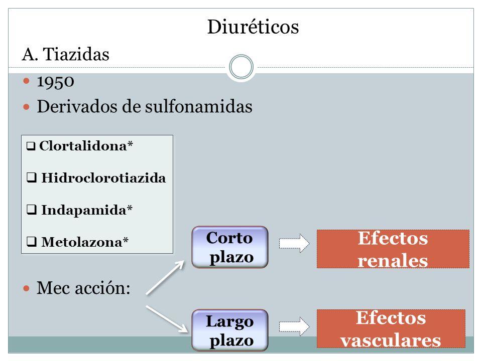 Diuréticos Efectos renales Efectos vasculares A. Tiazidas 1950