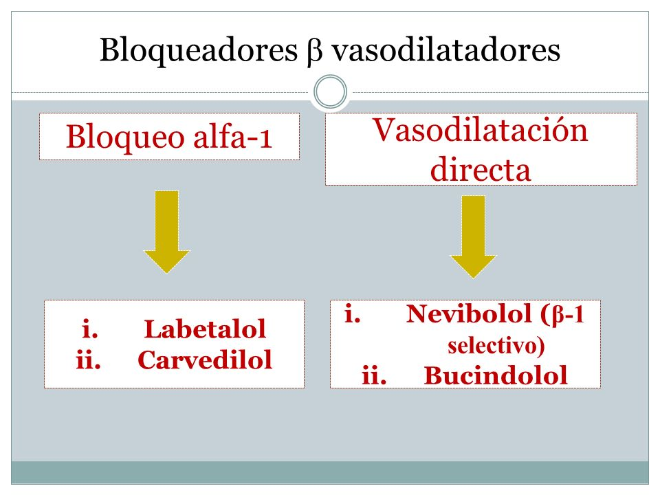 Bloqueadores  vasodilatadores