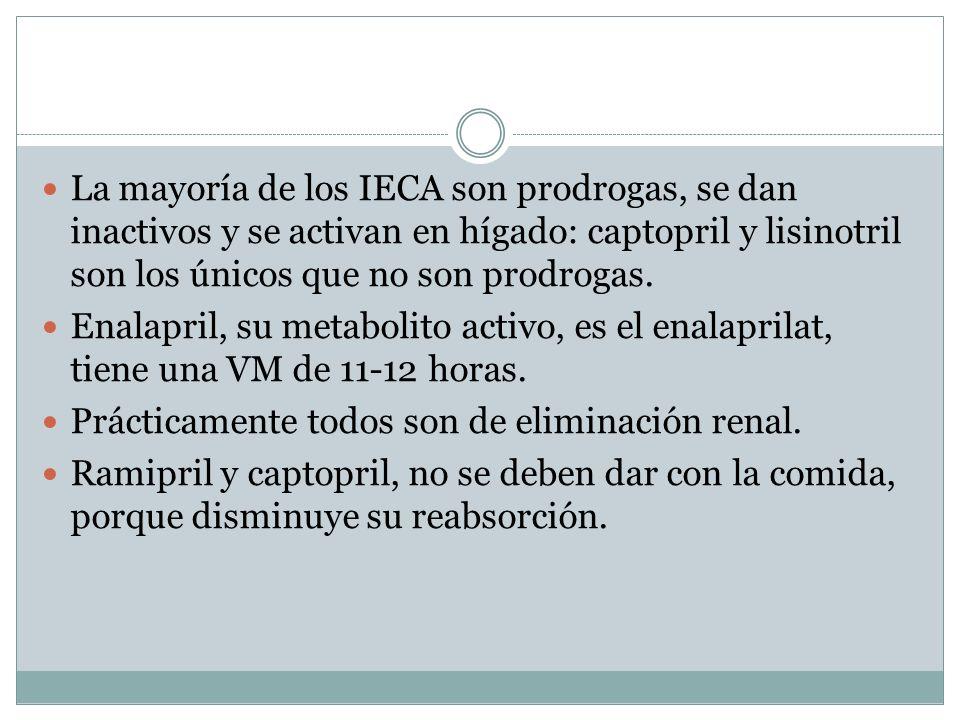 La mayoría de los IECA son prodrogas, se dan inactivos y se activan en hígado: captopril y lisinotril son los únicos que no son prodrogas.