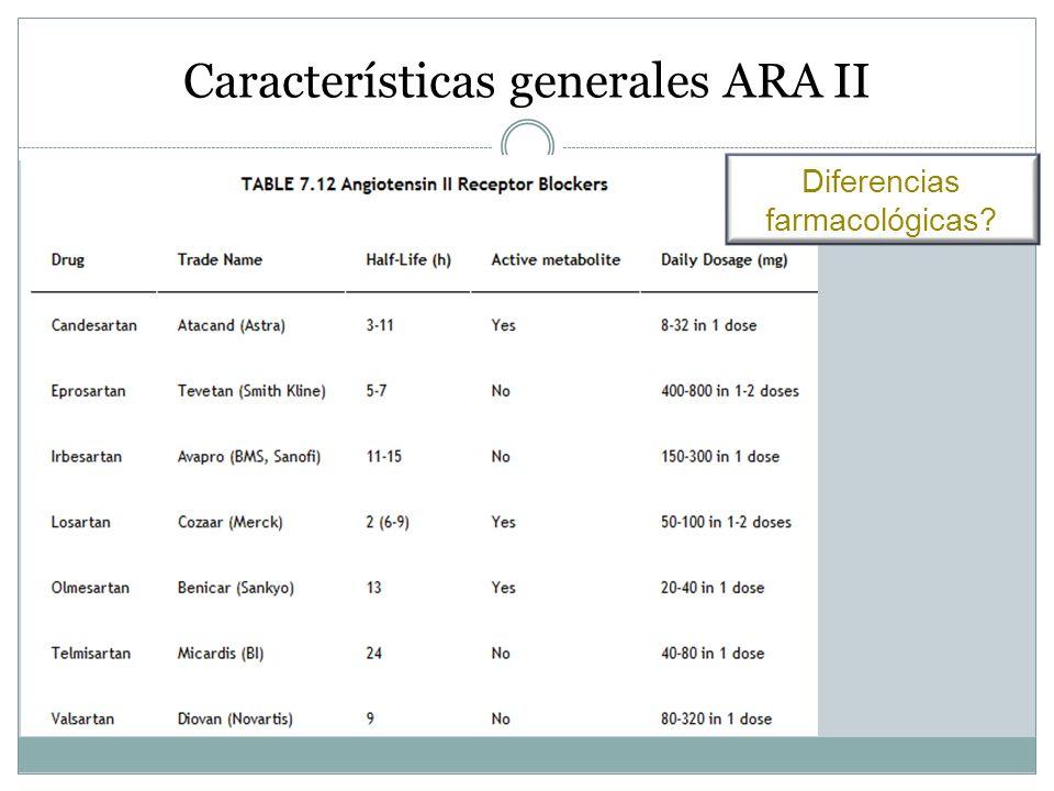 Características generales ARA II