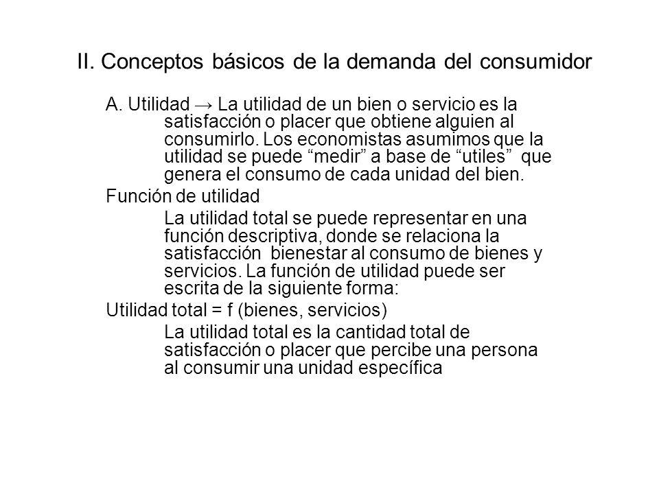 II. Conceptos básicos de la demanda del consumidor