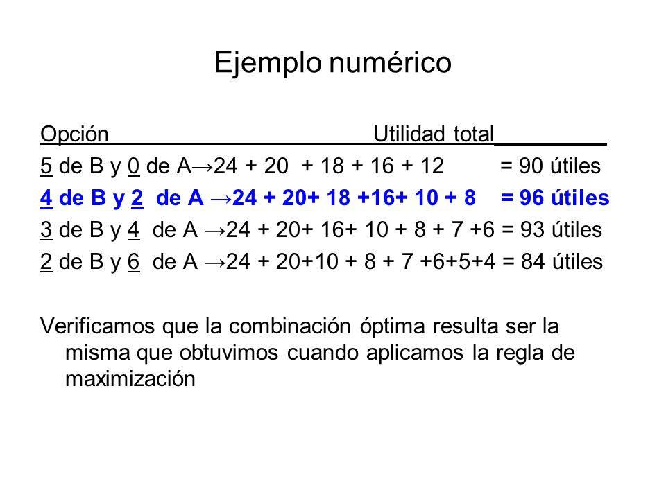 Ejemplo numérico Opción Utilidad total_________