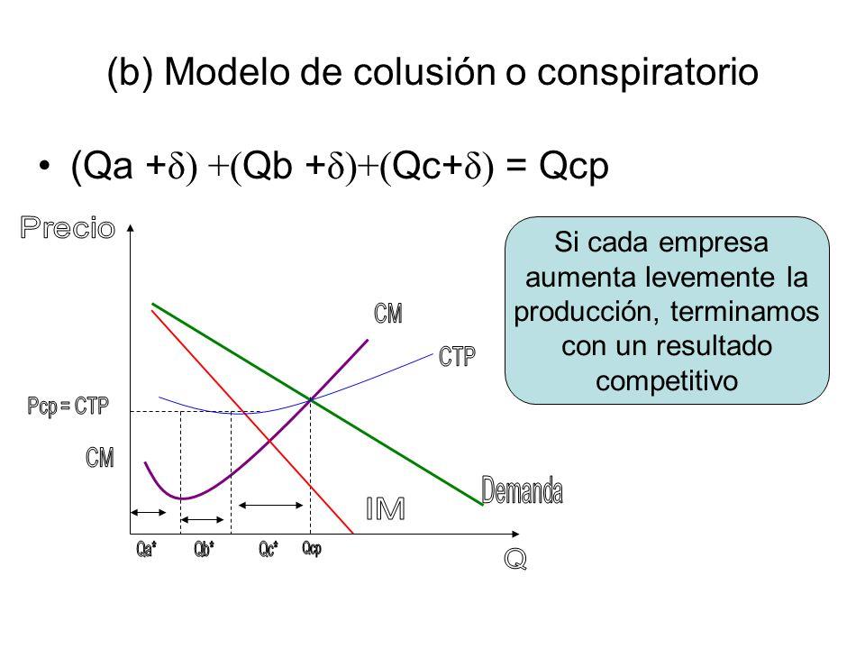 (b) Modelo de colusión o conspiratorio