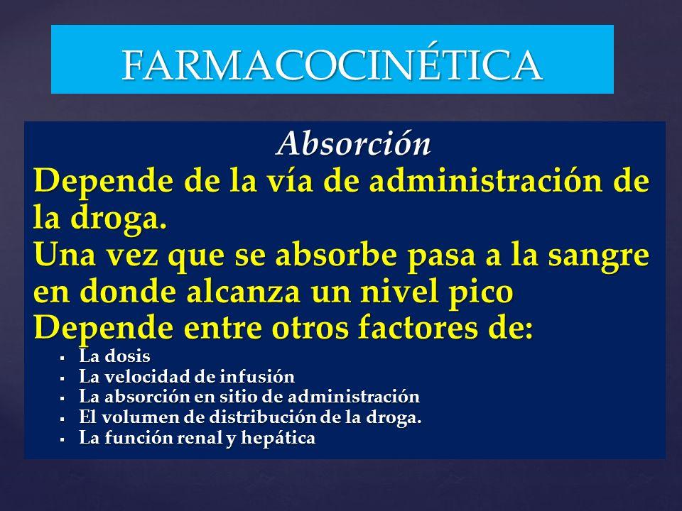 FARMACOCINÉTICA Depende de la vía de administración de la droga.
