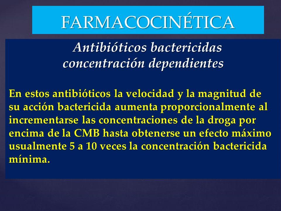 Antibióticos bactericidas concentración dependientes