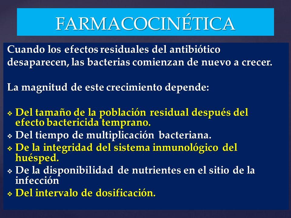 FARMACOCINÉTICA Cuando los efectos residuales del antibiótico