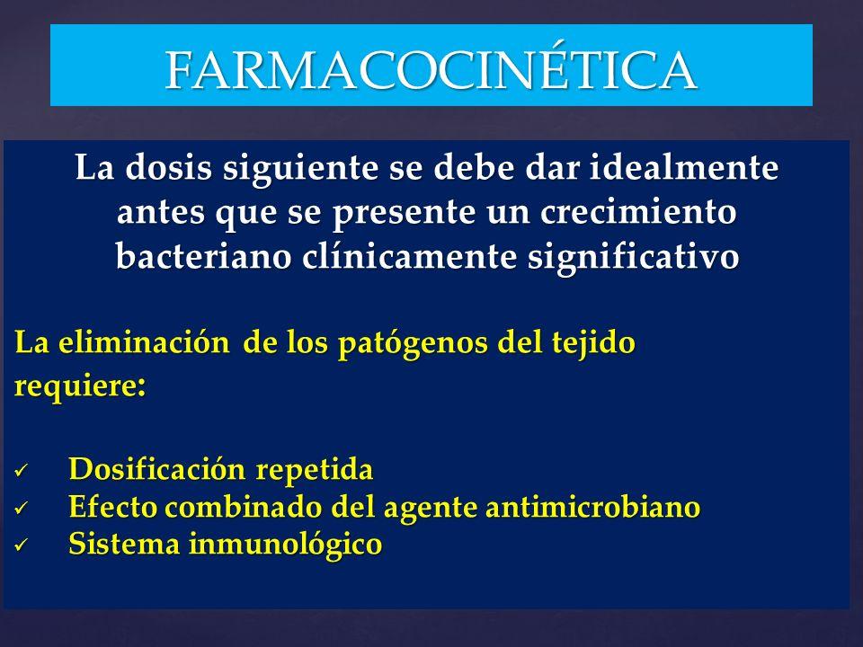 FARMACOCINÉTICA La dosis siguiente se debe dar idealmente