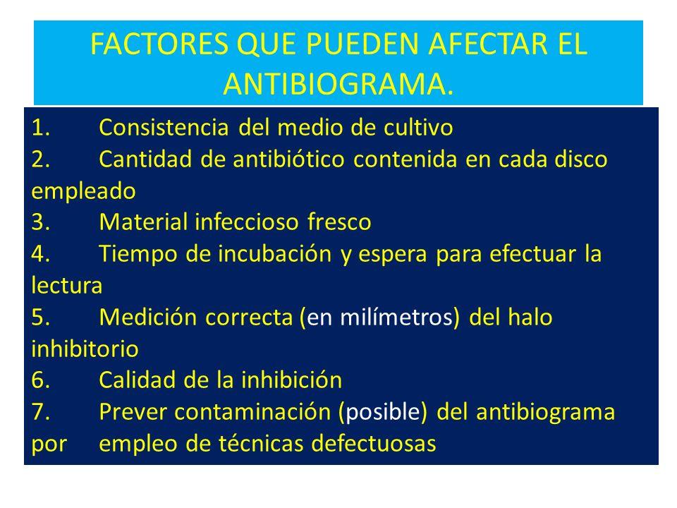 FACTORES QUE PUEDEN AFECTAR EL ANTIBIOGRAMA.