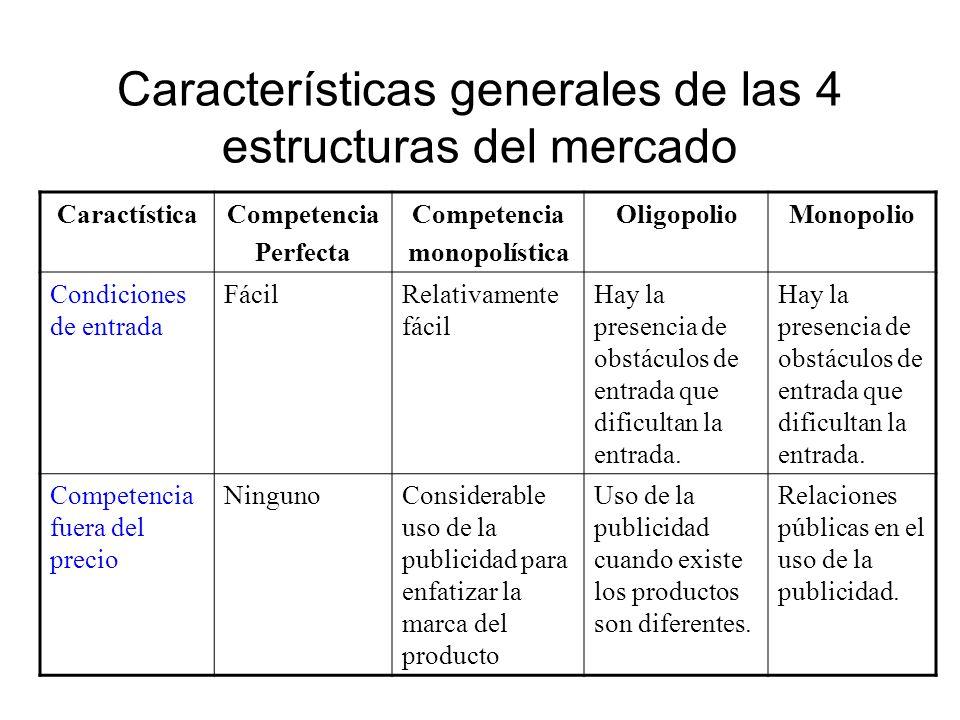 Características generales de las 4 estructuras del mercado