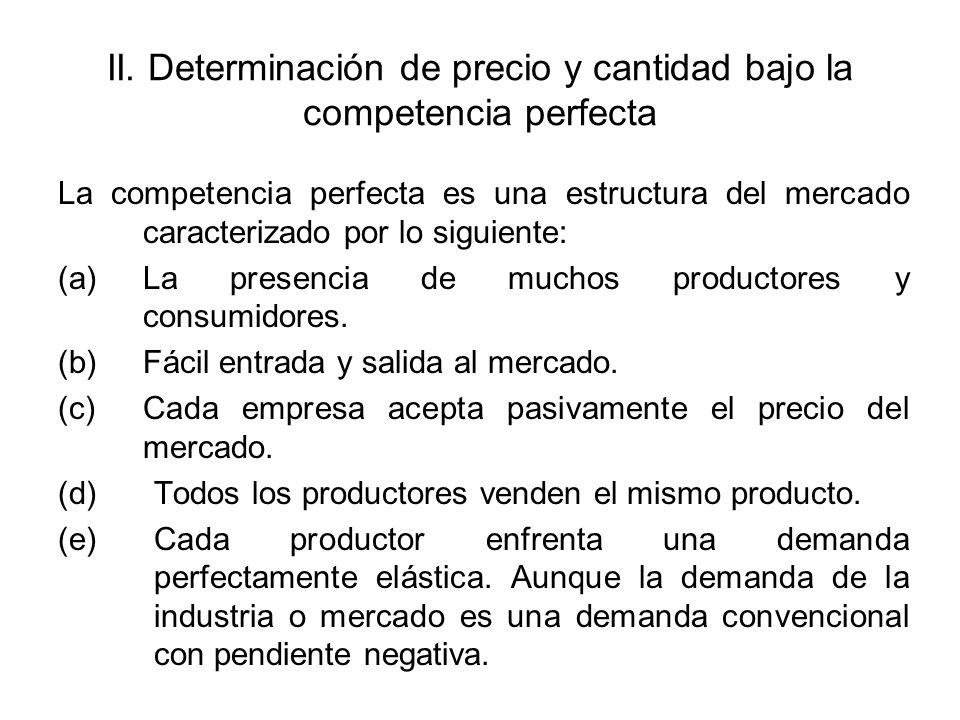 II. Determinación de precio y cantidad bajo la competencia perfecta