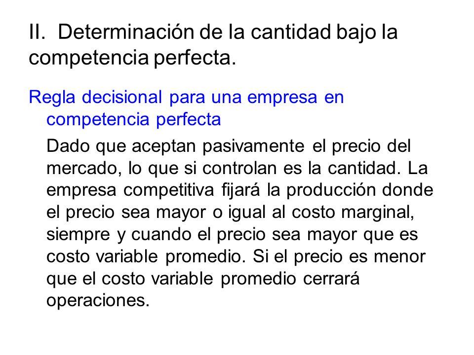 II. Determinación de la cantidad bajo la competencia perfecta.