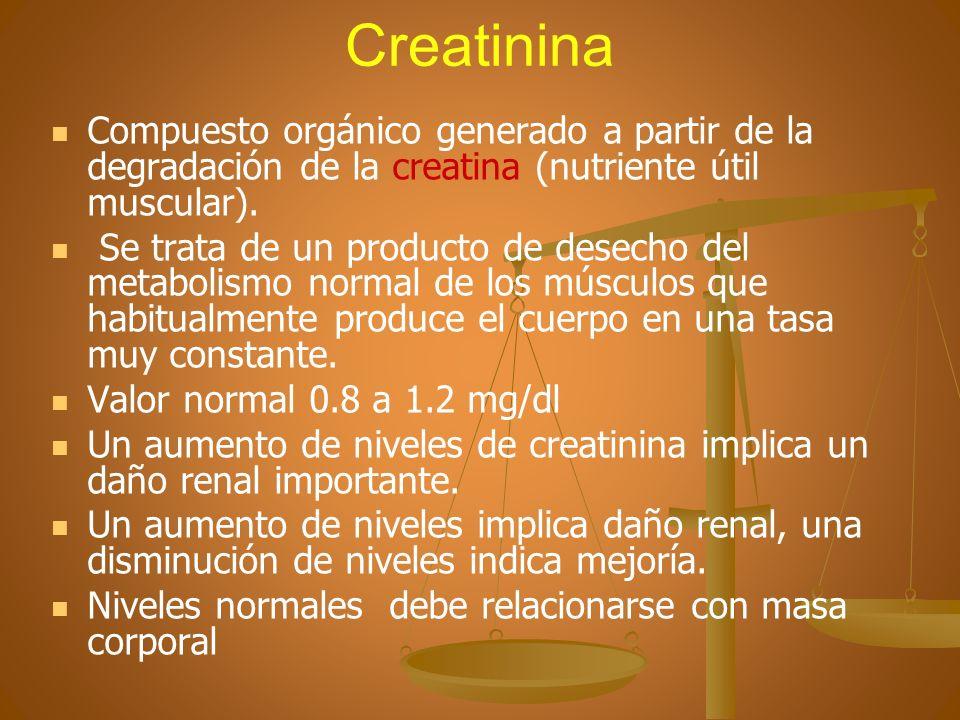 Creatinina Compuesto orgánico generado a partir de la degradación de la creatina (nutriente útil muscular).