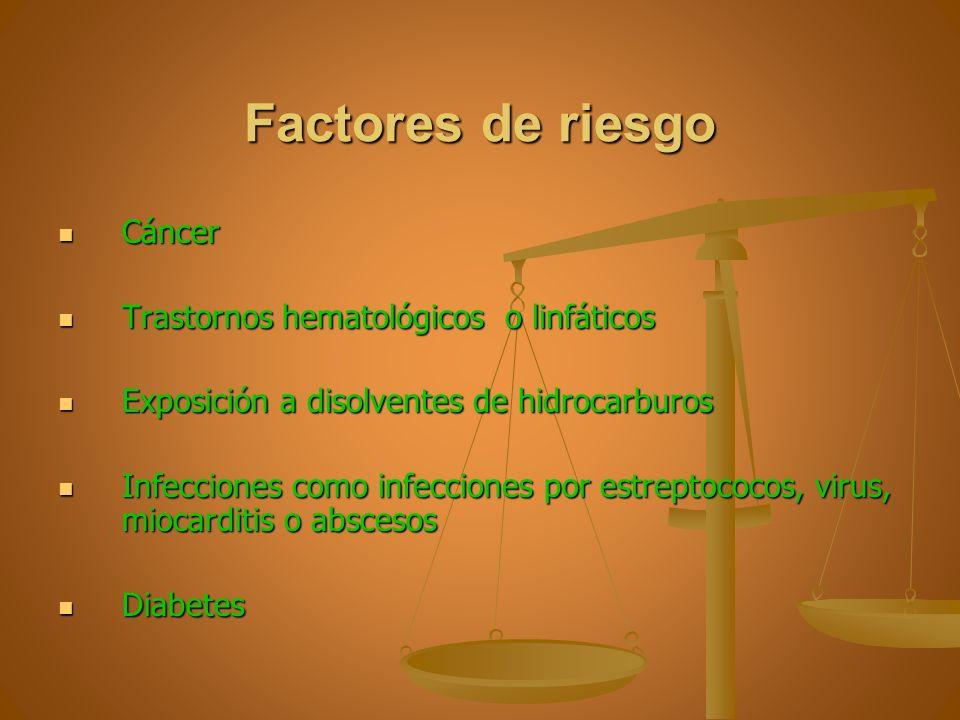 Factores de riesgo Cáncer Trastornos hematológicos o linfáticos