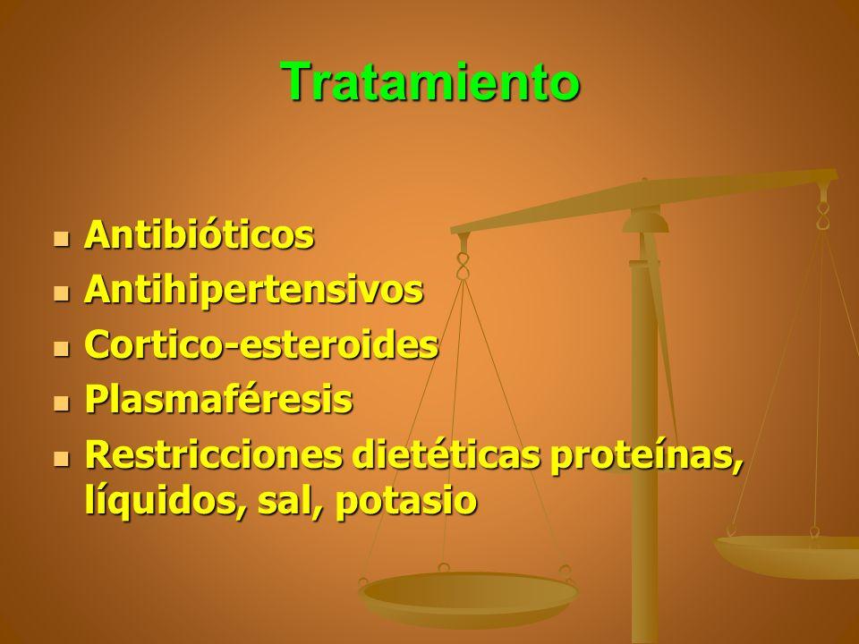 Tratamiento Antibióticos Antihipertensivos Cortico-esteroides