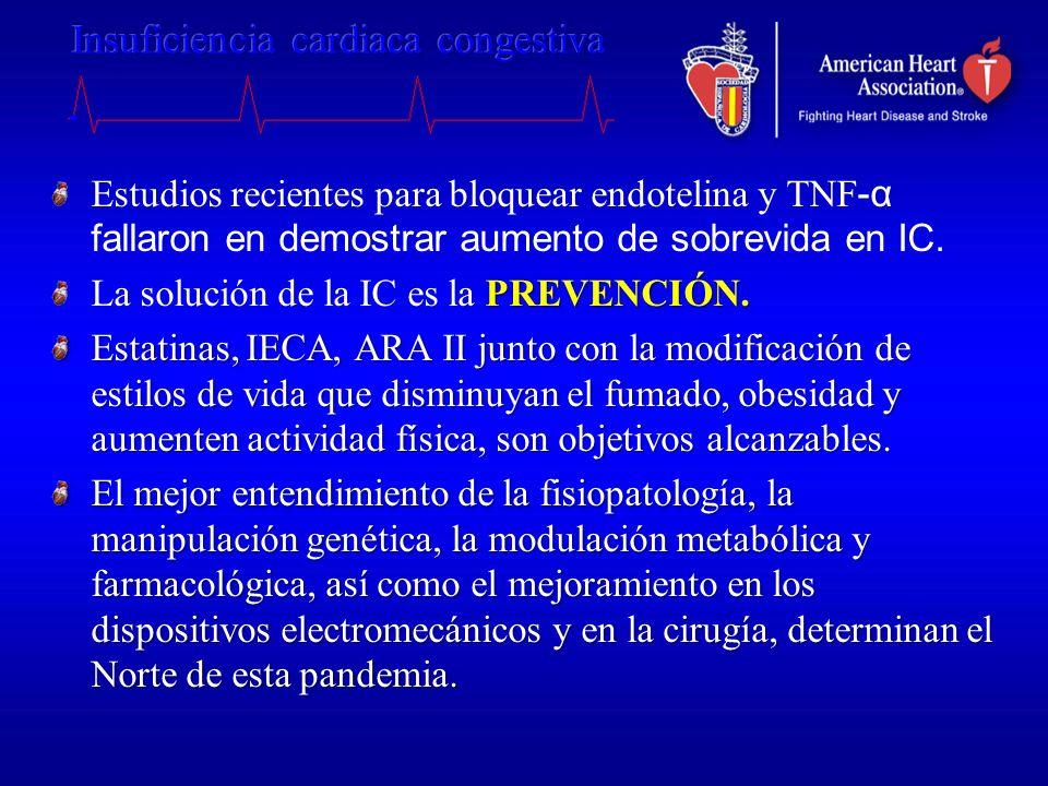 Estudios recientes para bloquear endotelina y TNF-α fallaron en demostrar aumento de sobrevida en IC.