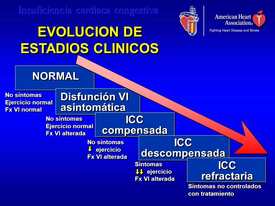 EVOLUCION DE ESTADIOS CLINICOS