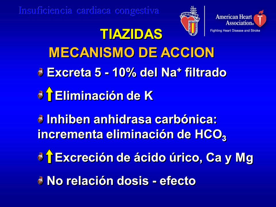 TIAZIDAS MECANISMO DE ACCION