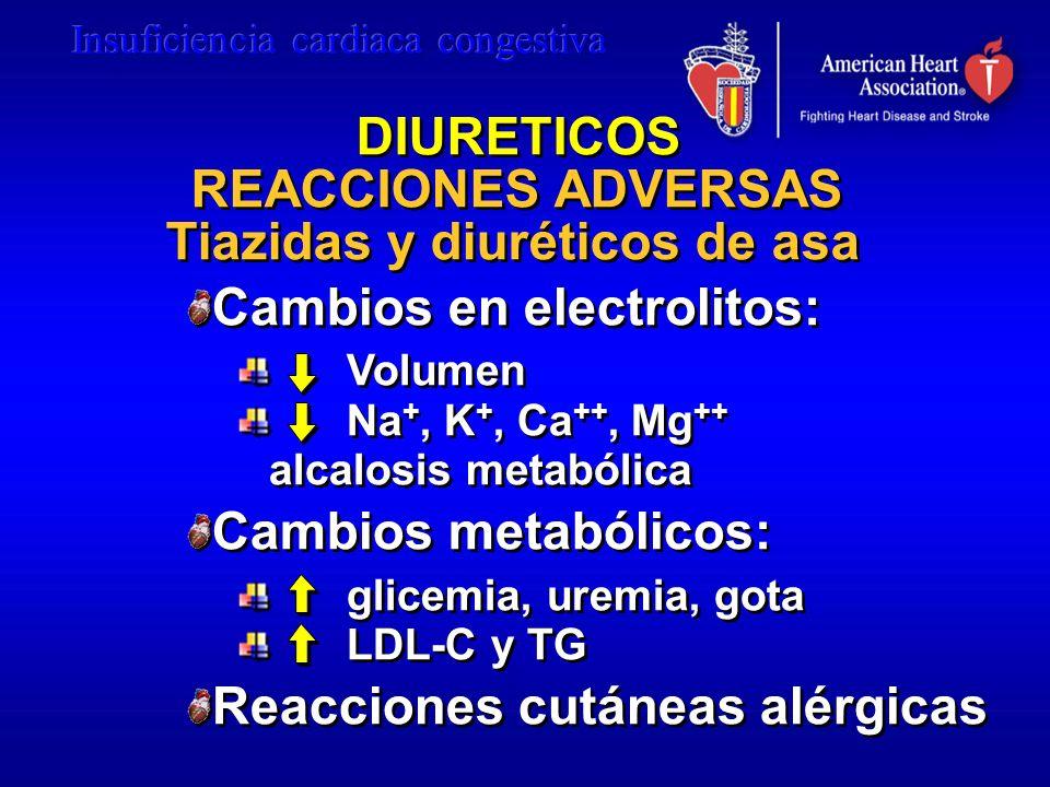 DIURETICOS REACCIONES ADVERSAS Tiazidas y diuréticos de asa