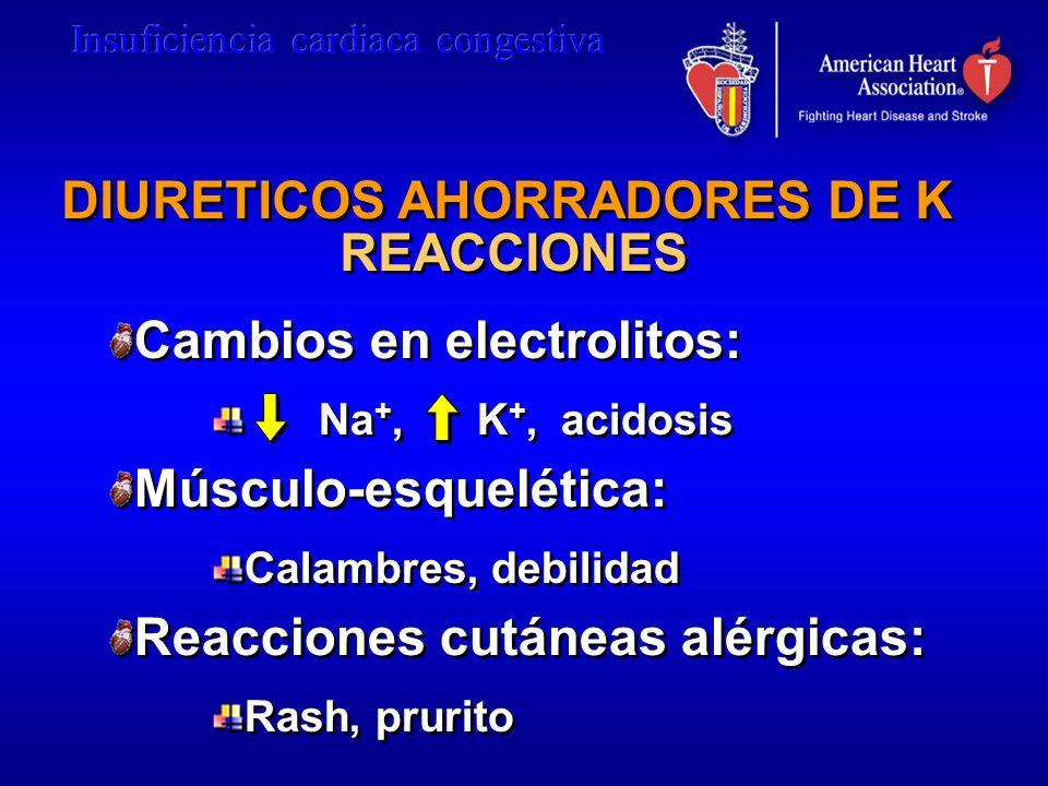 DIURETICOS AHORRADORES DE K