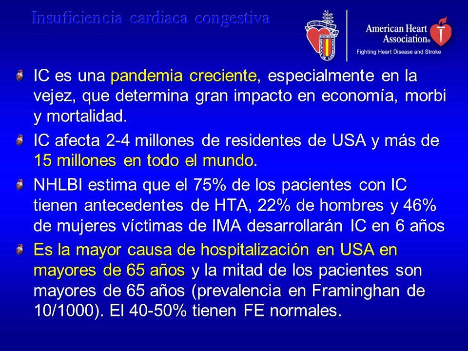IC es una pandemia creciente, especialmente en la vejez, que determina gran impacto en economía, morbi y mortalidad.