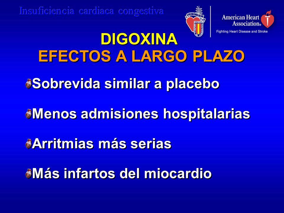 DIGOXINA EFECTOS A LARGO PLAZO