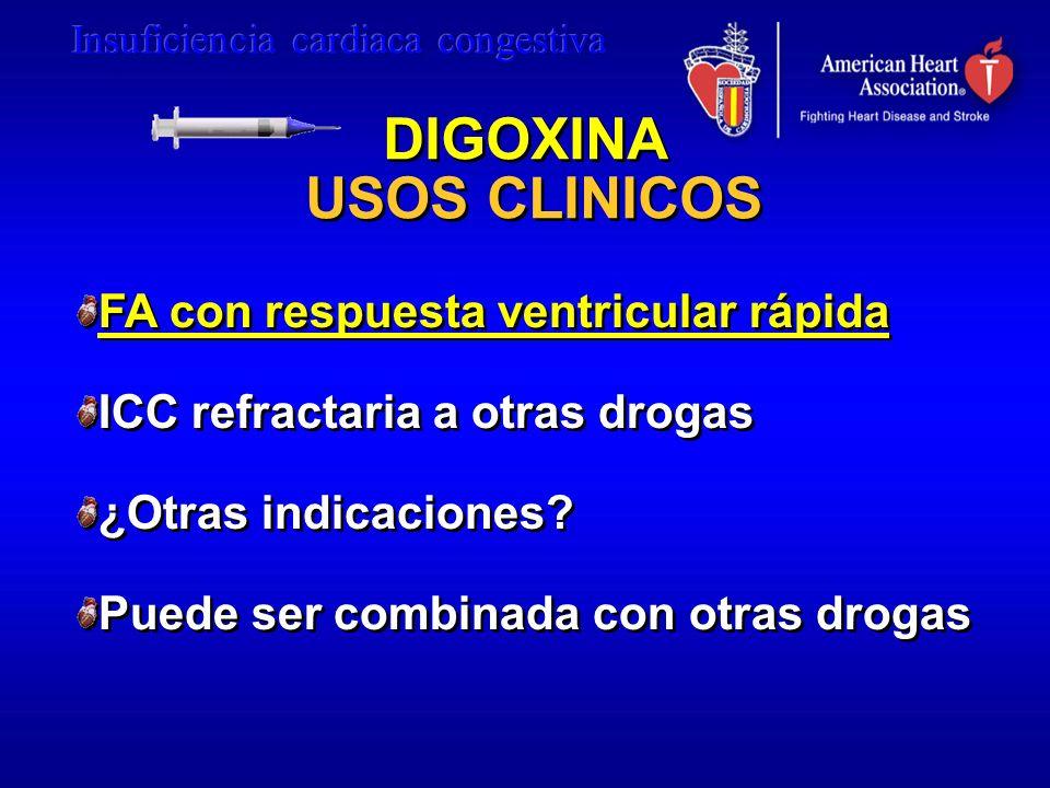 DIGOXINA USOS CLINICOS