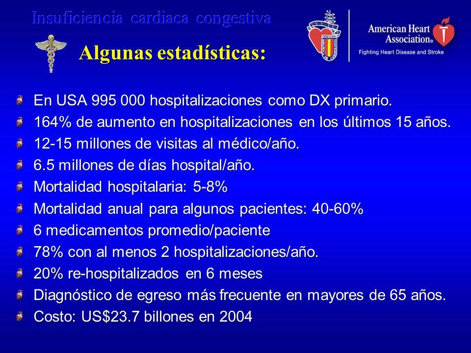 Algunas estadísticas: