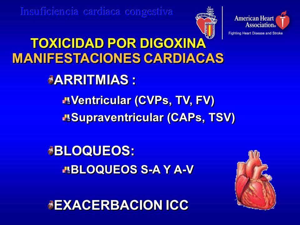 TOXICIDAD POR DIGOXINA MANIFESTACIONES CARDIACAS