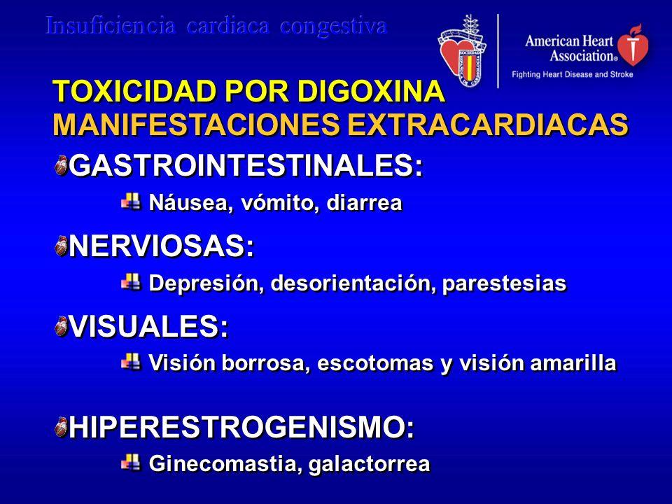 TOXICIDAD POR DIGOXINA MANIFESTACIONES EXTRACARDIACAS