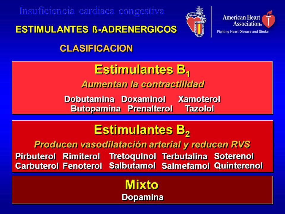 Estimulantes B1 Estimulantes B2 Mixto